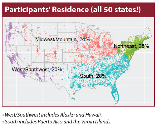 Map of participants' residence (all 50 states)